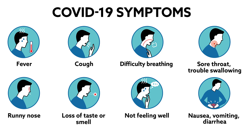Illustrated graphic depicting COVID-19 symptoms