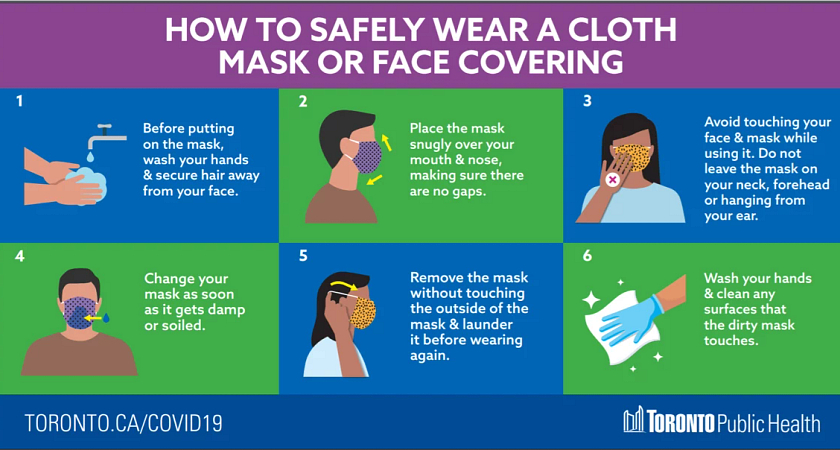 An infographic that shows how to safely wear a cloth mask or face covering